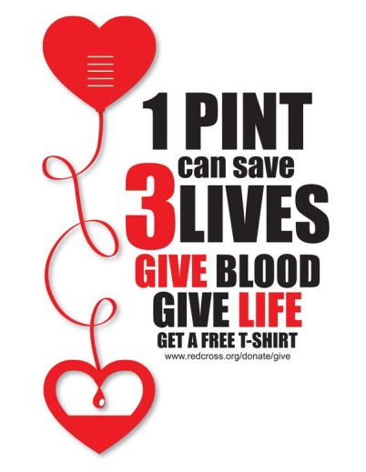 Give Blood Infographic